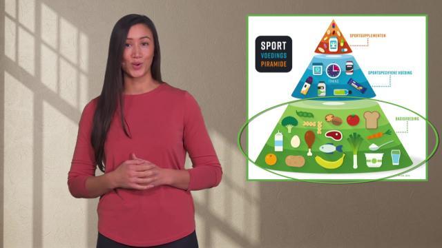 Het belang van basisvoeding bij sport