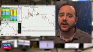 VWAP A Profitable Trading Strategy