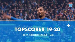Topscorer 19-20 | Reza Ghoochannejhad