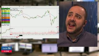 Profitable Trading Strategies During A Market Sell Off