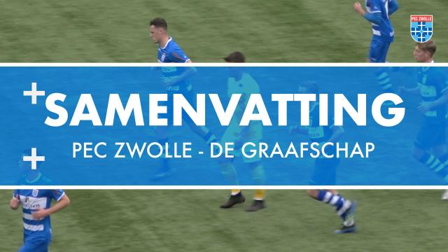 Samenvatting PEC Zwolle - De Graafschap