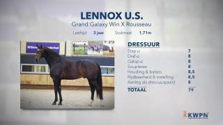 Lennox U.S.